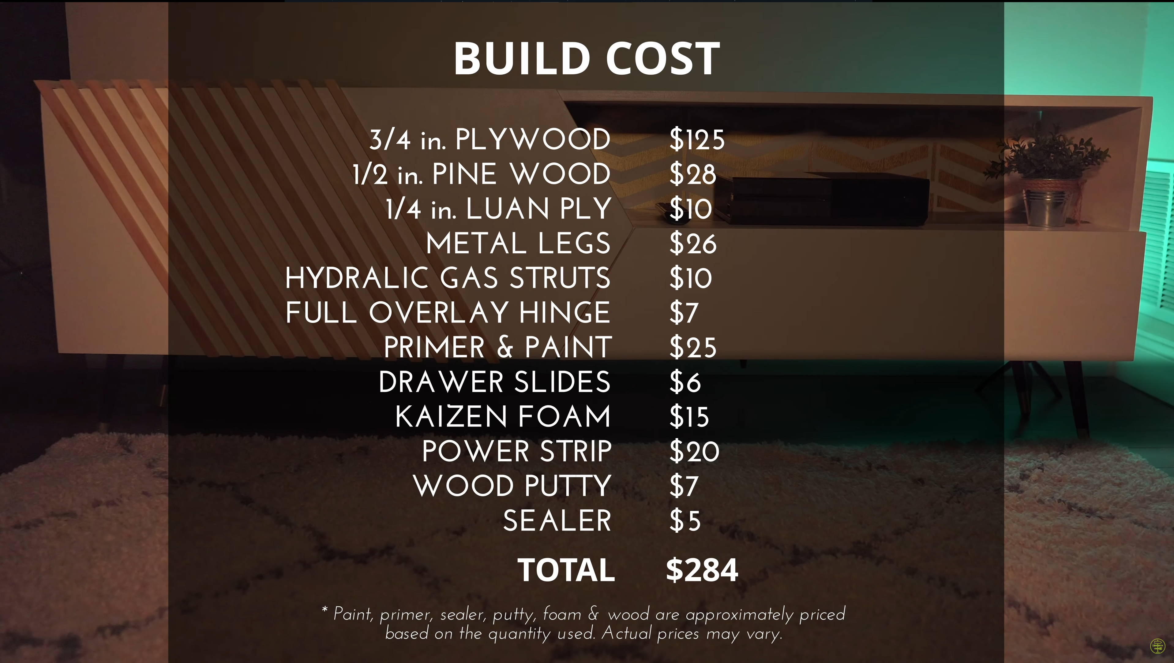 TV Stand build cost
